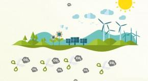 Χορήγηση δωρεάν πιστοποιητικών CO2 και στην Ελλάδα